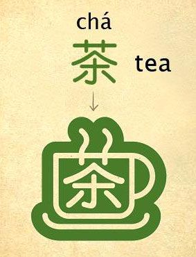 Learn Chinese Characters In A Funny WayWallpaper And Background Photos Of For Fans Language Images