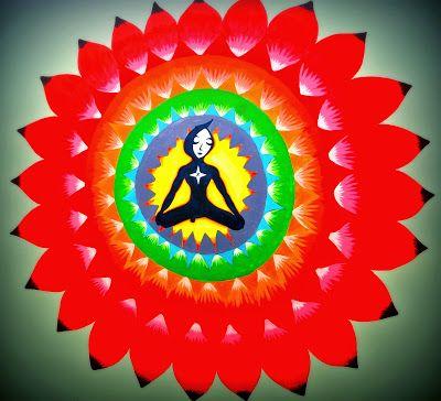 The Four Building Blocks Of Meditation Dharma Yoga Yoga Chart Meditation