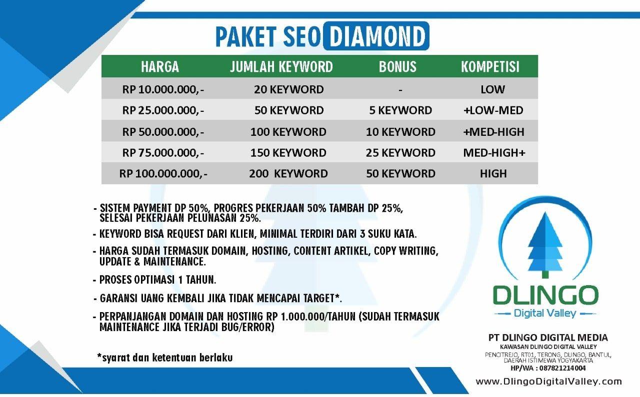 29+ Jual hosting dan domain information