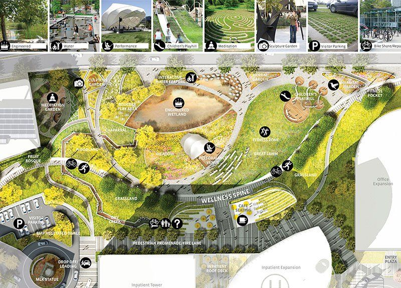 Landscape Architecture Master Plan using the martin luther king jr. (mlk) medical center campus as a