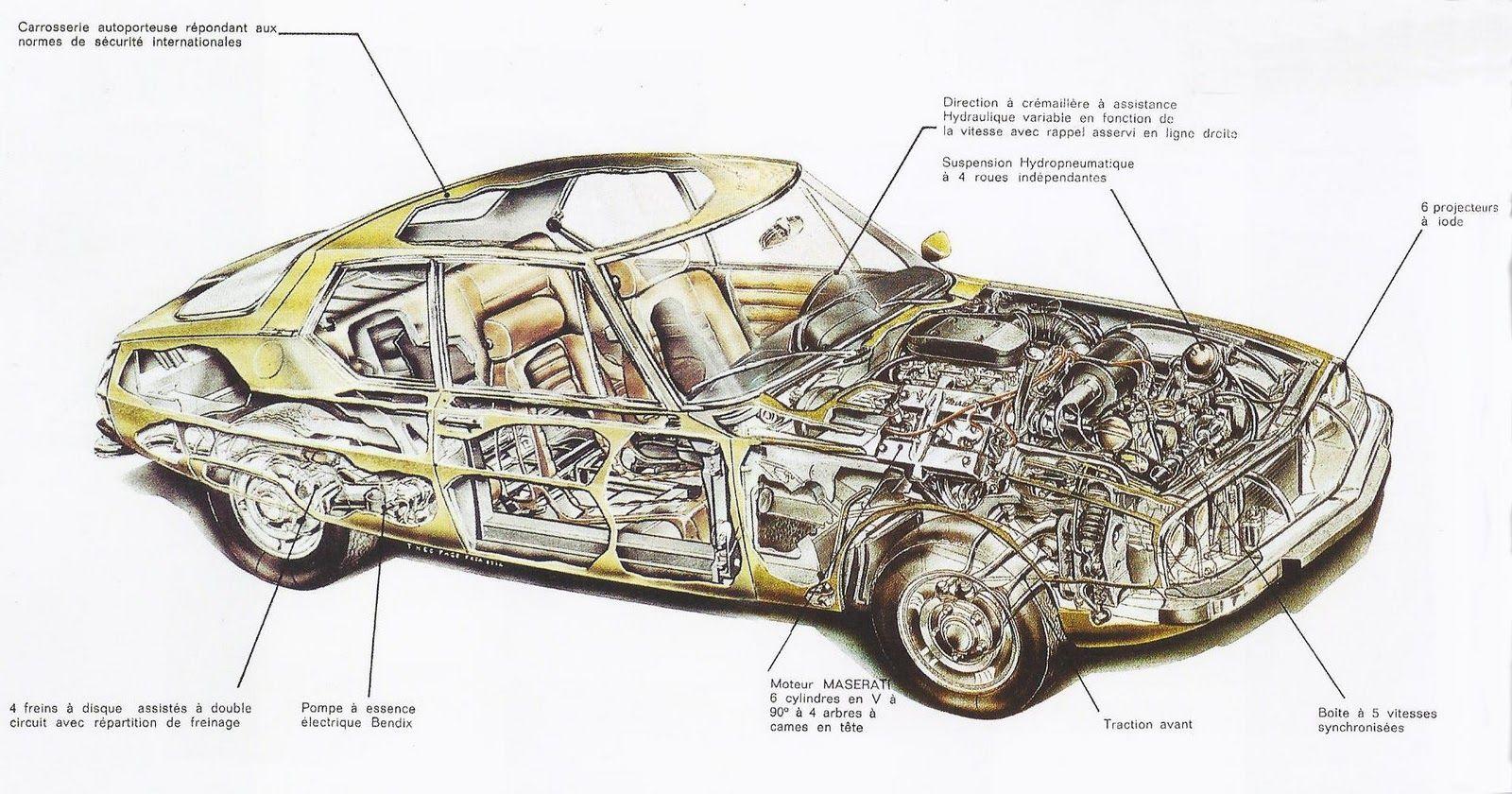 H88-Citroen-SM-Cutaway-Diagram-01.jpg (1600×840) |  ⇆ 97| 204,14´| jap| https://www.pinterest.com/akirakawagoe/