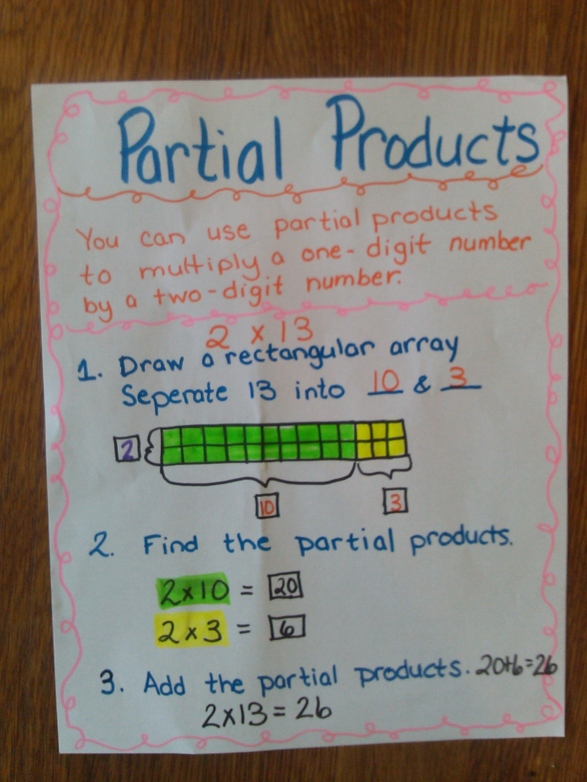 Partial Products Anchor Chart Everyday Math Partial Products Math