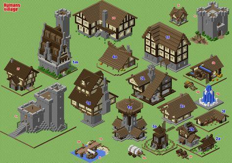Human Village WIP by spasquini on DeviantArt