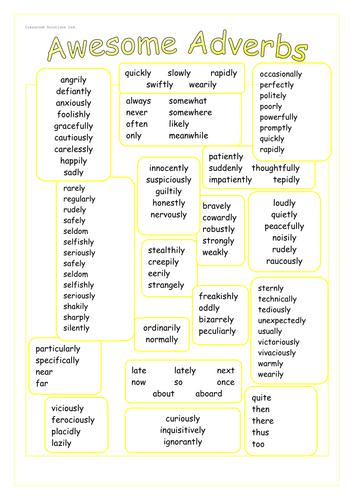 KS2 Literacy - SPAG - Adverbs word bank | Middle School | Adverbs ...