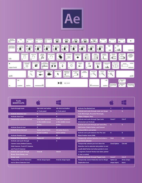 raccourcis-clavier-after-effects | Clavier | Pinterest | Adobe