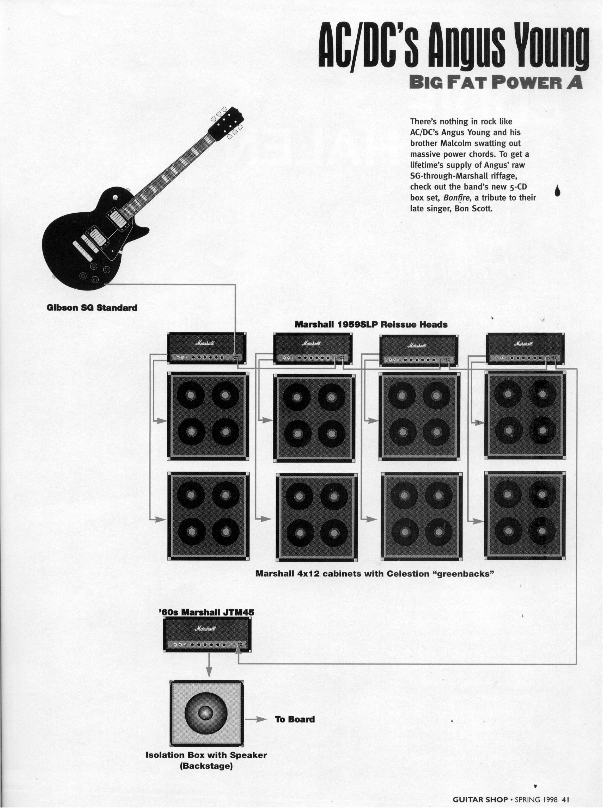 Angus Young Ac Dc Guitar Rig Spring 1998 Guitar Shop Guitar Rig Angus Young Guitar Guitar Books