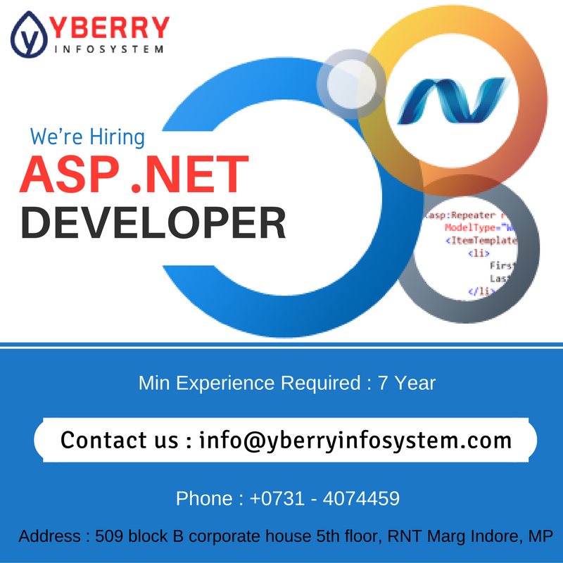 Urgent requirement for experienced Developer. Min