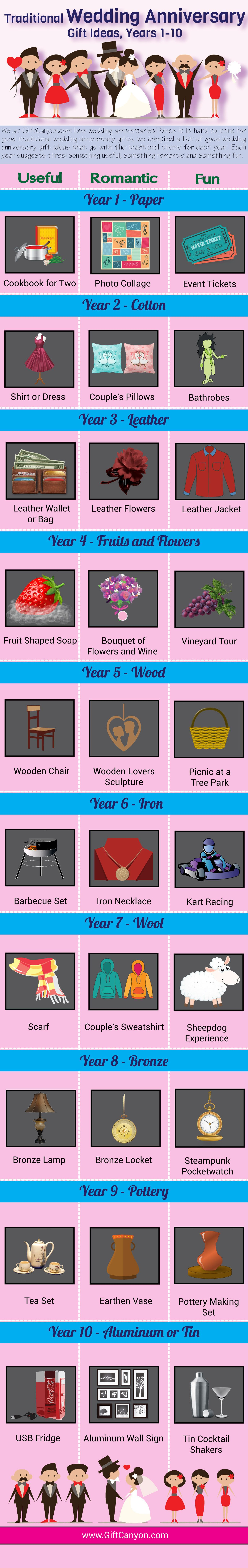 Scrapbook ideas anniversary 1 year