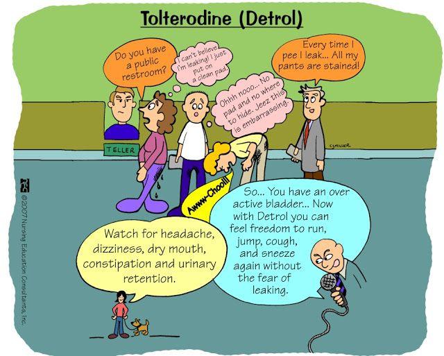 Tolterodine (Detrol)