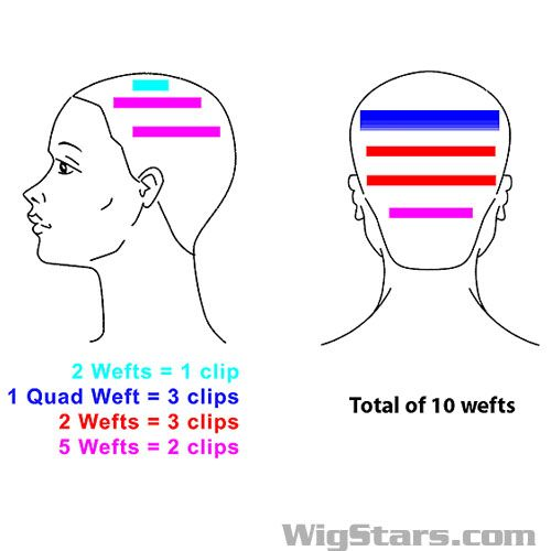 Fantastic diagram for hair extensions hair extensions how to put in clip in hair extensions rebecca for hair wallpaper pmusecretfo Images
