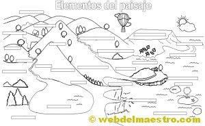 Dibujos Tipos De Paisaje Buscar Con Google Geografia Para Ninos Elementos Del Paisaje Ciencias Sociales Primaria