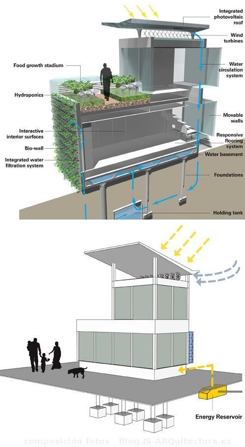 Casa futuro prefabricada ecologica 3 casas armadas en for Arquitectura prefabricada