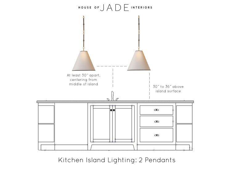 2-Pendant-Rule-of-Thumb   Kitchen renos   Pinterest   Beleuchtung ...