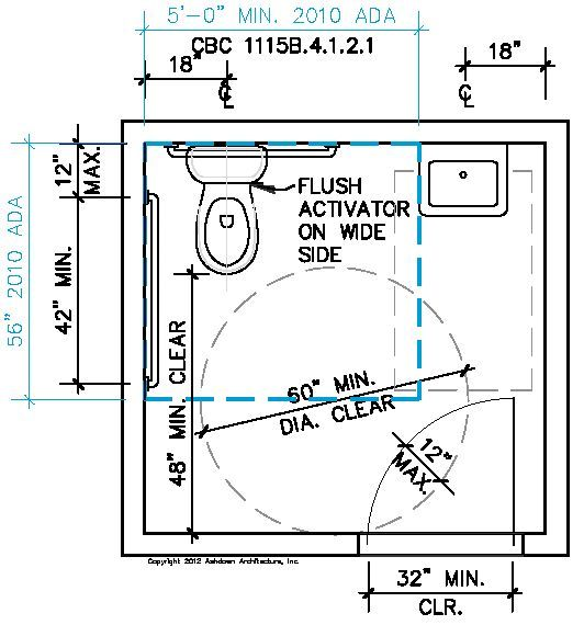 Ada Lavatory Knee Space ada bathroom dimensions - get ada bathroom requirements at http