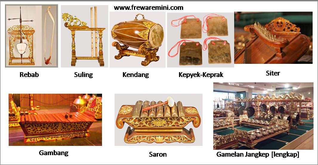 Alat Musik Tradisional Jawa Tengah Png 1066 553 Musik Tradisional Musik Indonesia