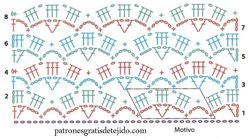 patron | crochet | Pinterest | Ganchillo, Tejidos con gancho y Puntadas