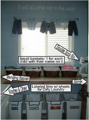 More ideas for organization in the laundry area.