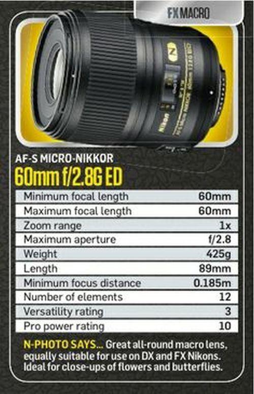 Photo of Nikon Lens cheat sheets Nikkor 60mm f/2.8G ED