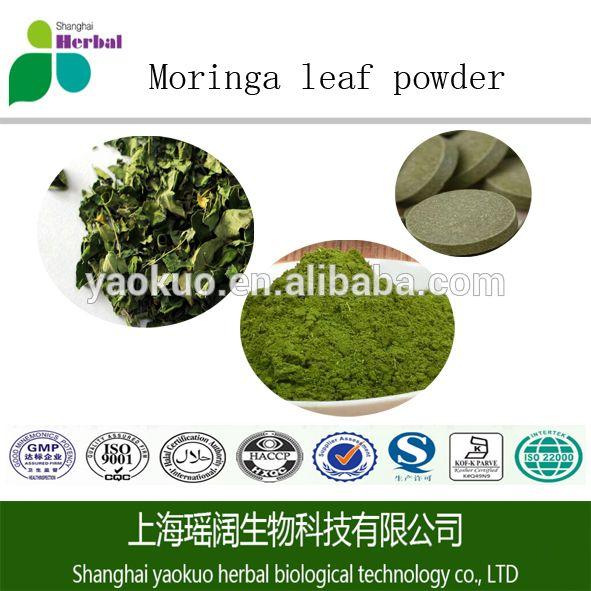 recipe: organic herbal extracts [31]