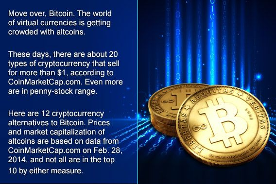 types of cryptocurrency prices