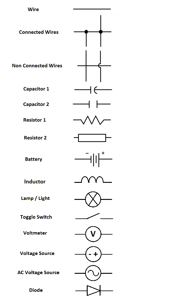 A Beginner S Guide To Circuit Diagrams Electrical Circuit Diagram Electrical Engineering Circuit Diagram