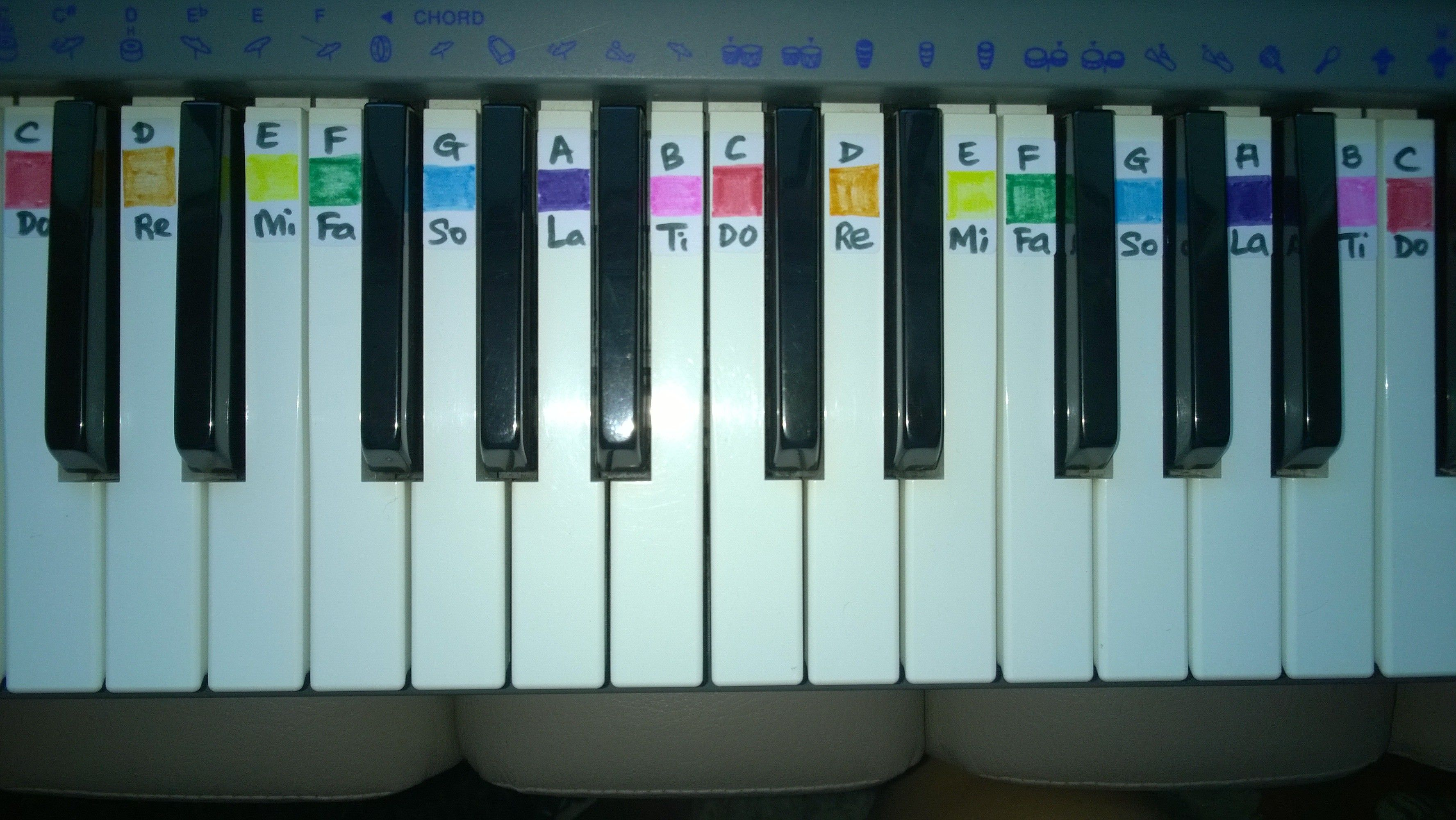 Colour Coded Solfege And Key Note Labels