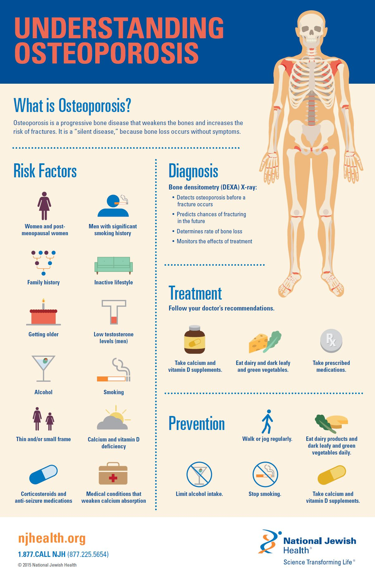 36+ What does osteoporosis do to your bones viral