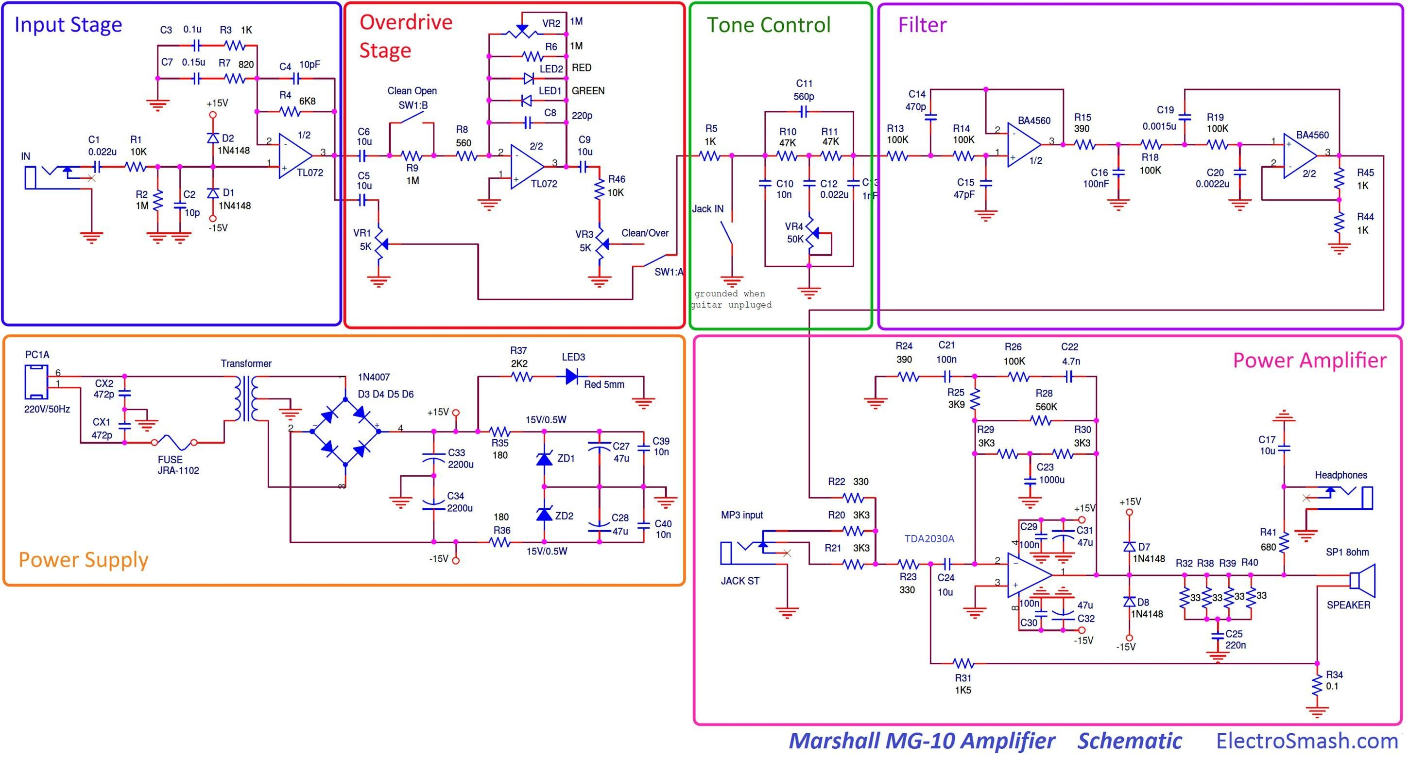 Marshall Mg10 Schematic Blocks Amplifiers Marshalls Guitar Amp Diy Boombox Wiring Diagram Tabs Amplifier Frequency Response