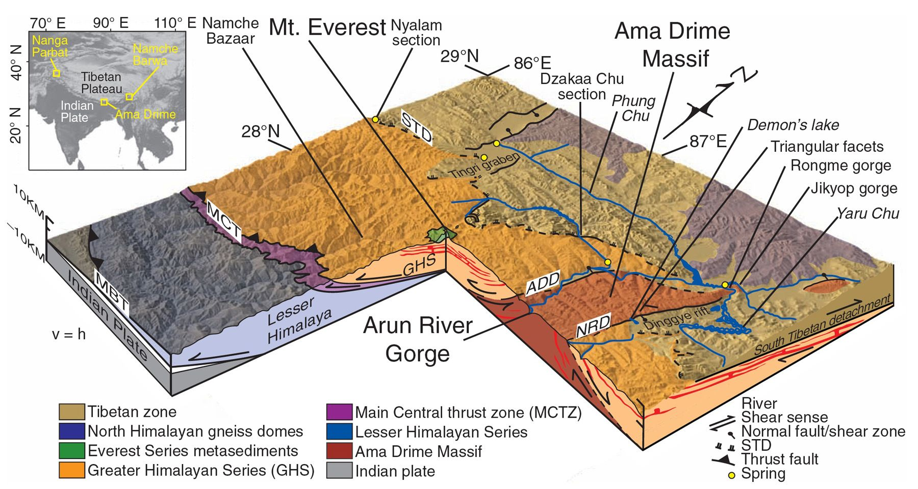 a simplified block diagram of the mount everest and ama drime Structural Geology Symbols block diagram geology Anticline Block Diagram Geologic Layers of Earth Diagrams Dip-Slip Fault Diagram