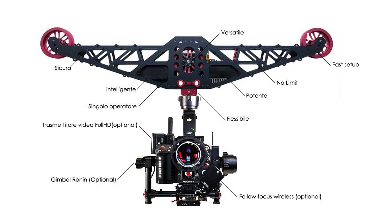 Dettagli Cable Cam Professionale Per Dji Nonin Red Epic Blackmagic Wiring Car Audio Promotionshop For Promotional
