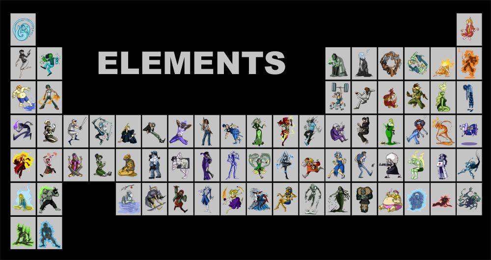 Elements la tabla peridica antropomorfa de kaycie d mujeres elements la tabla peridica antropomorfa de kaycie d urtaz Choice Image