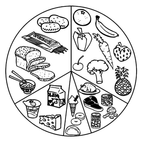 healthy eating  list of eating healthy food coloring pages