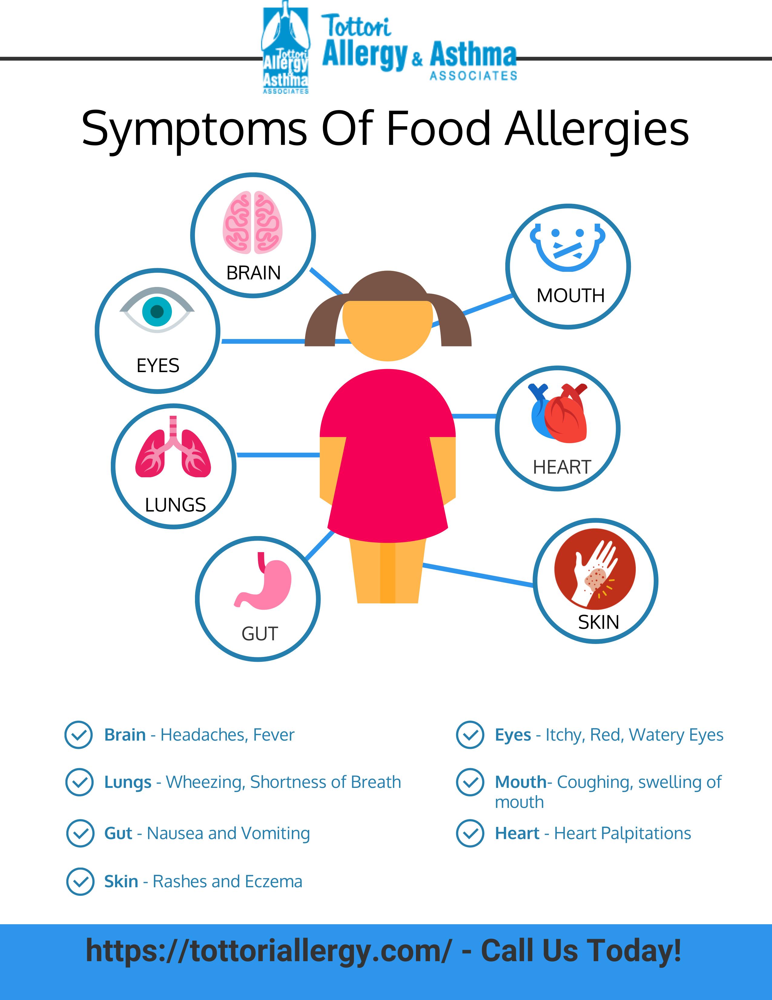 Symptoms Of Food Allergies Tottori Allergy Asthma Associates Allergy Asthma Asthma Allergies