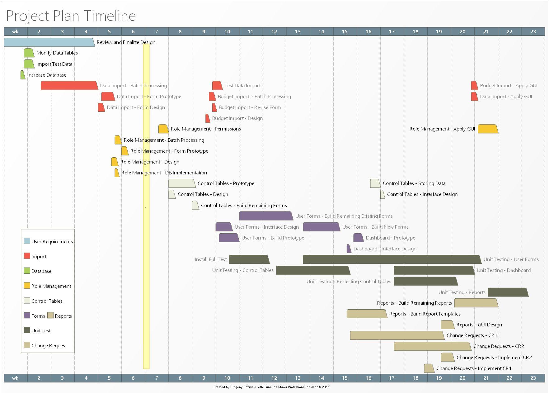 Project Plan Bar Chart Timeline example, Timeline maker