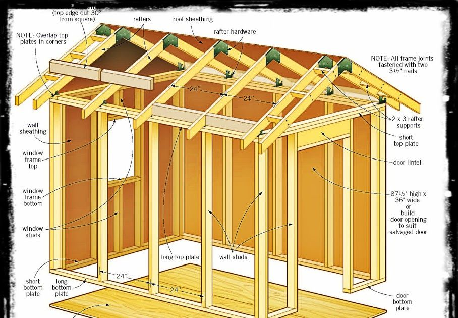 8 x 10 shed plans diy wood greenhouse plans home