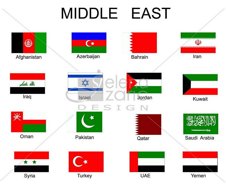 Middle East flags of the Enemy Moslem Nations Israel is an