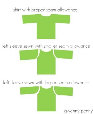 Garment sewing basics