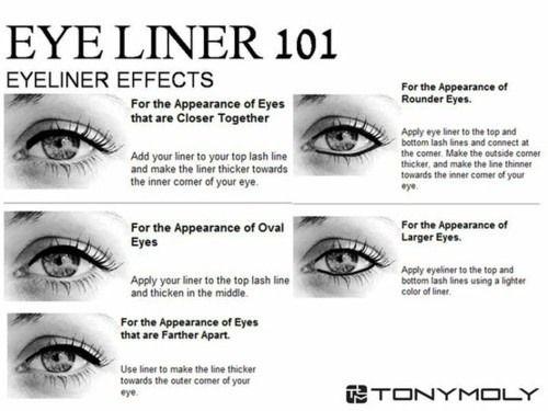 Eyeliner 101 ♥✤ | Keep the Glamour | BeStayBeautiful