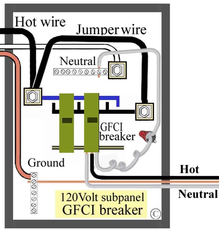 image result for 120v subpanel diagram  home electrical