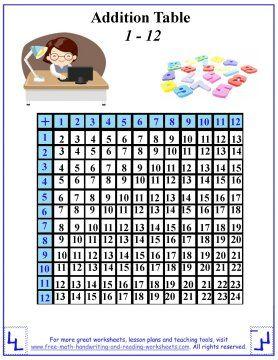 addition table worksheets  addition worksheets  pinterest  addition table worksheets