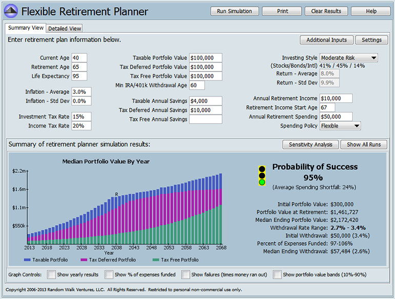 Flexible Retirement Planner Screenshot Retirement Planner Financial Planning Retirement Financial Planning