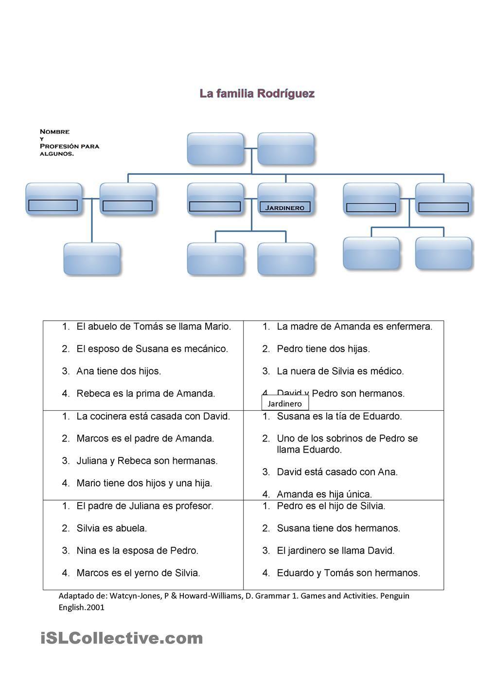 worksheet La Familia Worksheets la familia pinterest spanish worksheets and homeschool worksheetsspanish