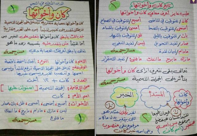 شرح درس كان واخواتها للسادس الابتدائى بخط اليد للاستاذ جمعة لبيب شرح مميز جدا Learning Arabic Learn Arabic Language Learn Arabic Alphabet