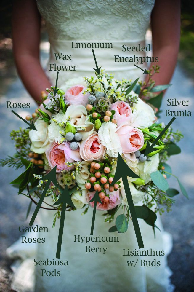 Bouquet Breakdown: Fall Bouquet with Tantalizing Texture