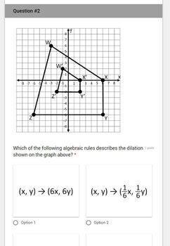 Algebraic Representations of Dilations- for use with