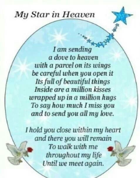 Prayer For My Sister Quotes For My Angel  My Angel  Pinterest  Angel Prayer Poems And Angel .