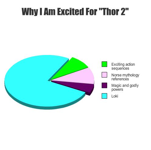 Jajajajaja... pobre Thor, le han quitado todo el protagonismo