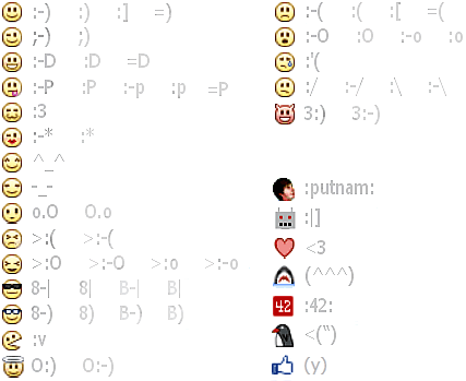 Facebook chat emoticons codes list