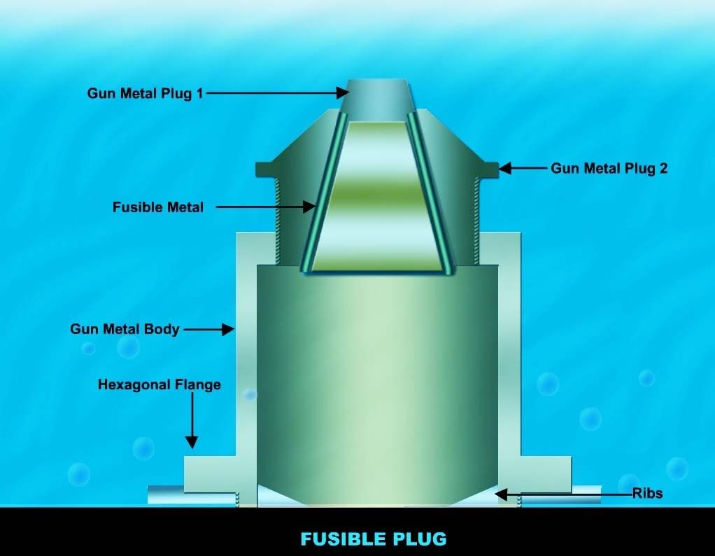 Why Do We Need A Fusible Plug in Boiler | Thermodyne Engineering ...