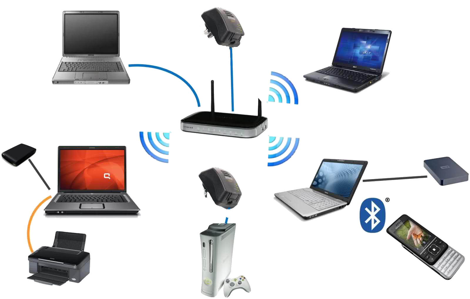Step To Router Setup setup, Wifi, Electronic